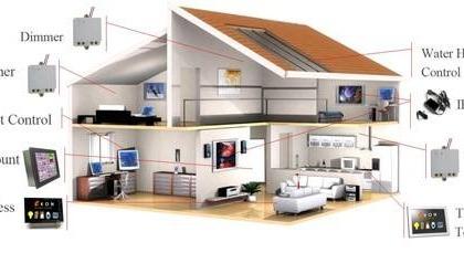 Автоматизирани системи за управление в дома